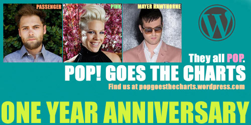 POP! goes the anniversary.