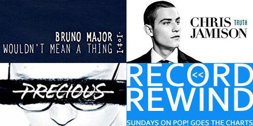 Record Rewind - August 21, 2016