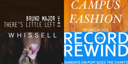 Record Rewind - October 2, 2016