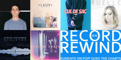 Record Rewind - January 1, 2017